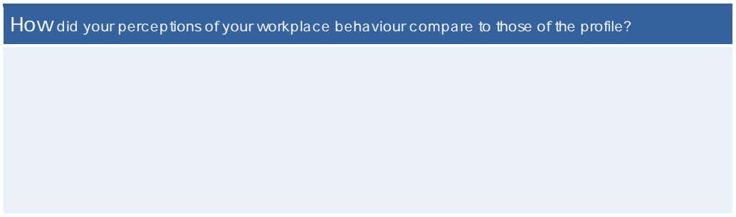 How did your perceptions of your workplace behaviour compare to those of the profile?