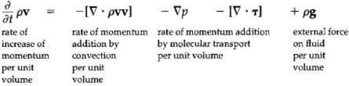 Equation of Motion • General momentum balance – (Rate of increase in momentum) = (Rate of