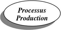 Processus Production