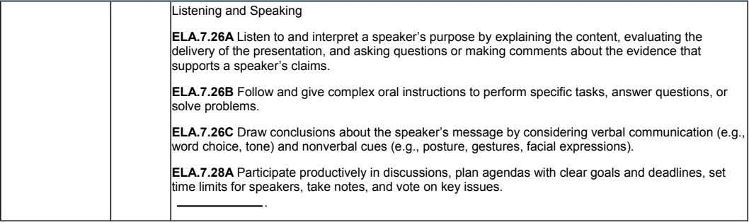 Listening and Speaking ELA.7.26A Listen to and interpret a speaker's purpose by explaining the content, evaluating