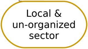 Local & un-organized sector