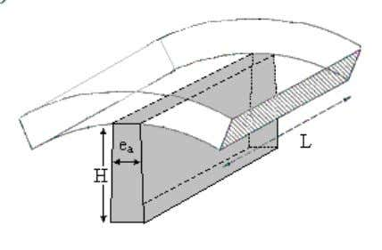 other one to the rotor without fin contribution (figure 34). Figure 33: Piece of the rotor