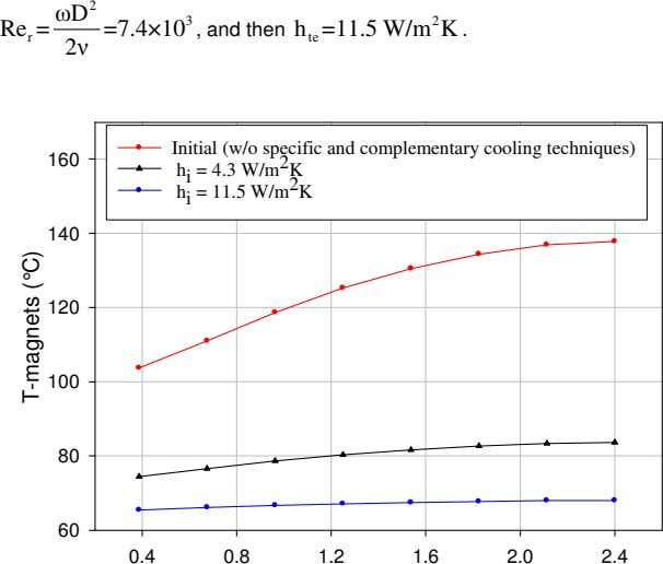 2 ωD 2 Re = =7.4×10 3 , and then =11.5 W/m K . r