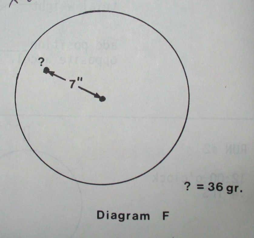 Diagram E shows a test weight of 25 grams (W) at the rim of a