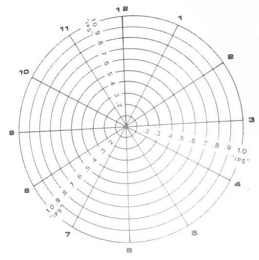 an out-of –balance, this grid system appears in diagram C. Diagram C We make worksheets with