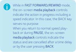 While in FAST FORWARD/REWIND mode, the on-screen media playback controls indicate the action in progress