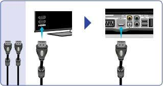 the correct HDMI socket on your TV. ✕ Option 1 Option 2