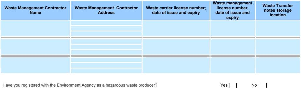 Waste Management Contractor Name Waste management license number, date of issue and expiry Waste Transfer