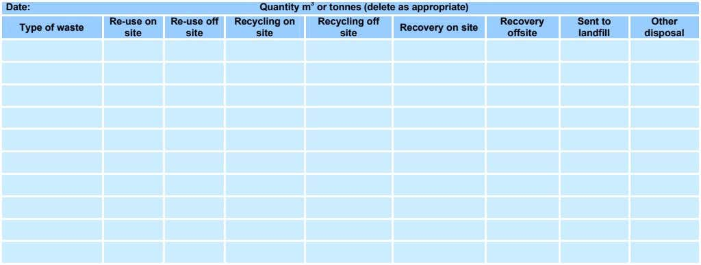 Date: Quantity m 3 or tonnes (delete as appropriate) Re-use on Re-use off Recycling on
