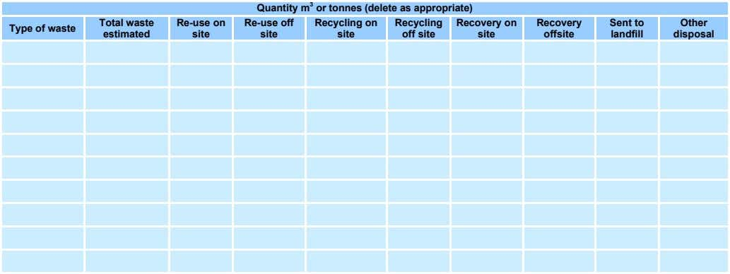 Quantity m 3 or tonnes (delete as appropriate) Total waste Re-use on Re-use off Recycling