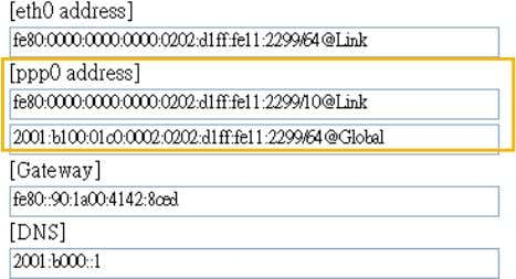 be displayed in the IPv6 information column as shown below. Manually setup the IP address :
