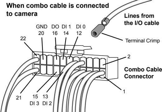 When combo cable is connected to camera Lines from the I/O cable GND DO DI