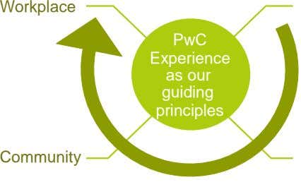 Workplace PwC Experience as our guiding principles Community