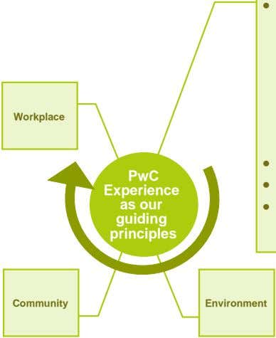 • Workplace • PwC • Experience as our • guiding principles Community Environment