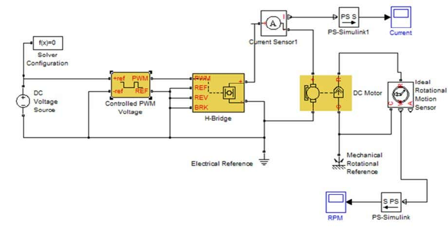 by supplying the variable duty cycle signal through PLC . Figure 4.14 Variation of rpm when