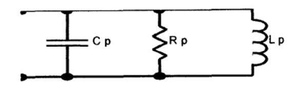 driven at its natural resonant frequency by the inverter. Figure 4.16 Equivalent circuit for induction heating