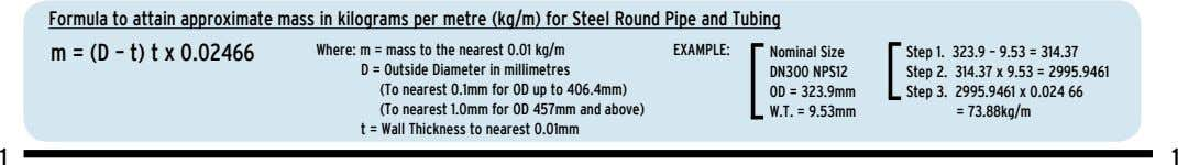 Formula to attain approximate mass in kilograms per metre (kg/m) for steel round Pipe and