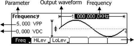 Parameter Output waveform Frequency