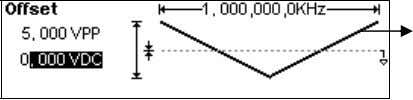 In the Graph Mode, the waveform is shown in Figure 2-36. The default Arbitrary Waveform Figure