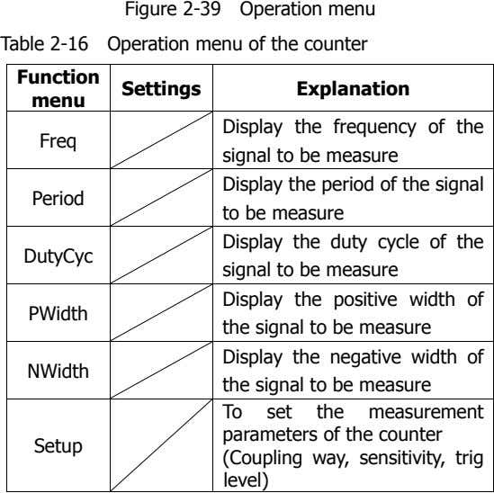 Figure 2-39 Operation menu Table 2-16 Operation menu of the counter Function Settings Explanation menu