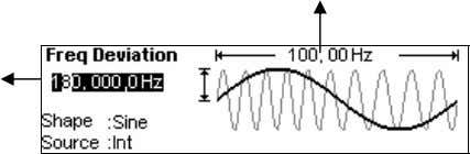 in Figure 2-50. Frequency Deviation Modulating Frequency Figure 2-50 Waveform Parameter in the Graph Mode 2-36