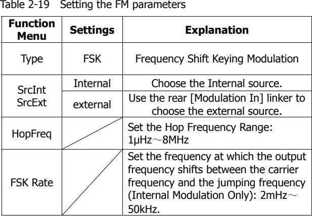 Table 2-19 Setting the FM parameters Function Settings Explanation Menu Type FSK Frequency Shift Keying