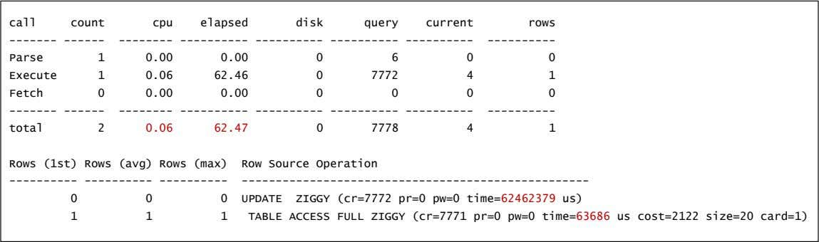 call count cpu elapsed disk query current rows ------- ------ -------- ---------- ---------- ---------- ----------