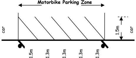 Motorbike Parking Zone car 1.5m 1.3m 1.5m 1.3m 1.3m 1.3m 1.5m car
