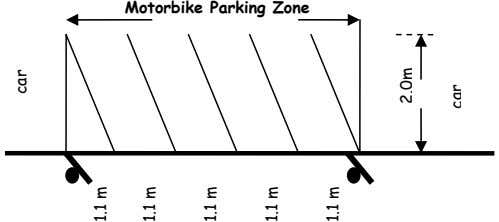 Motorbike Parking Zone car 1.1 m 1.1 m 1.1 1.1 m m 1.1 m 2