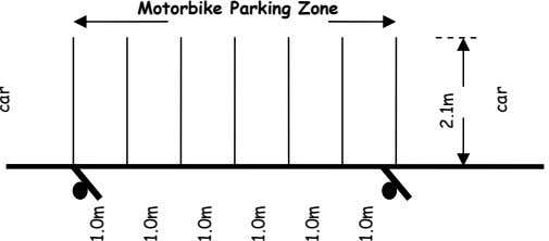 Motorbike Parking Zone car 1.0m 1.0m 1.0m 1.0m 1.0m 1.0m 2.1m car