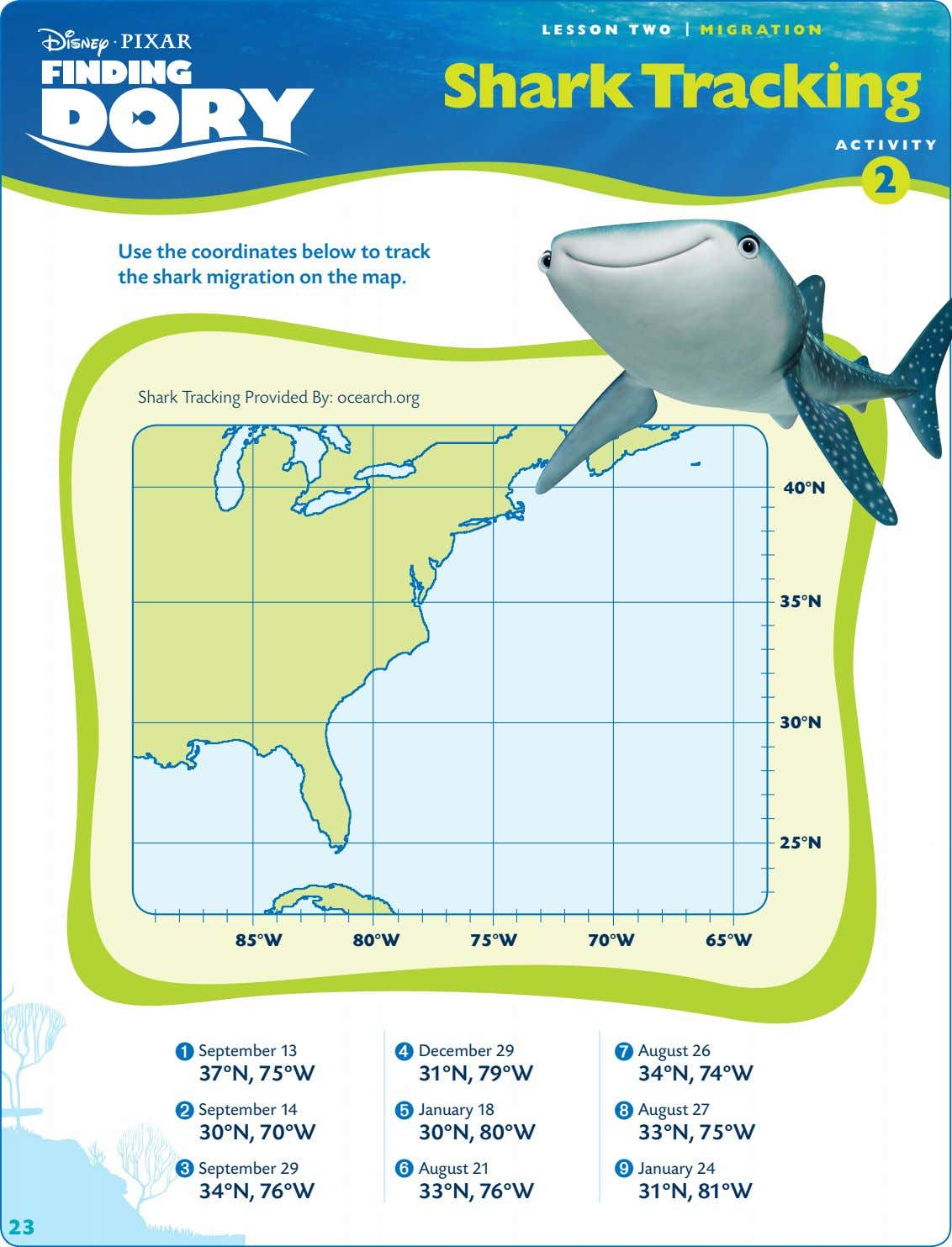 LESSON TWO | MIGRATION Shark Tracking ACTIVITY 2 Use the coordinates below to track the