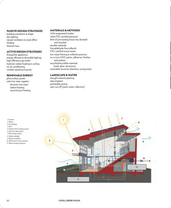 PASSIVE DESIGN STRATEGIES building orientation & shape day lighting natural ventilation & stack effect shading