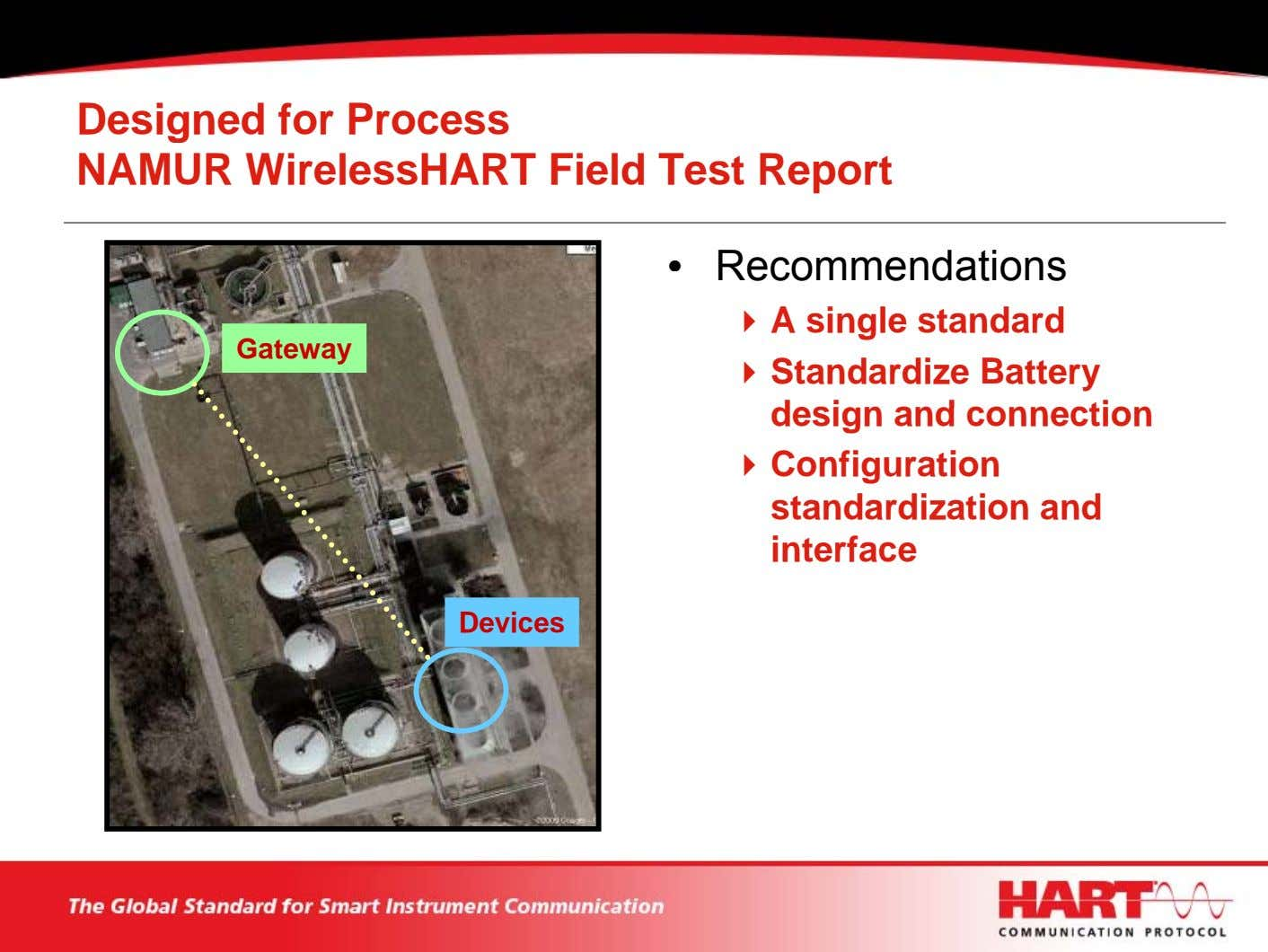 Designed for Process NAMUR WirelessHART Field Test Report • Recommendations Gateway A single standard