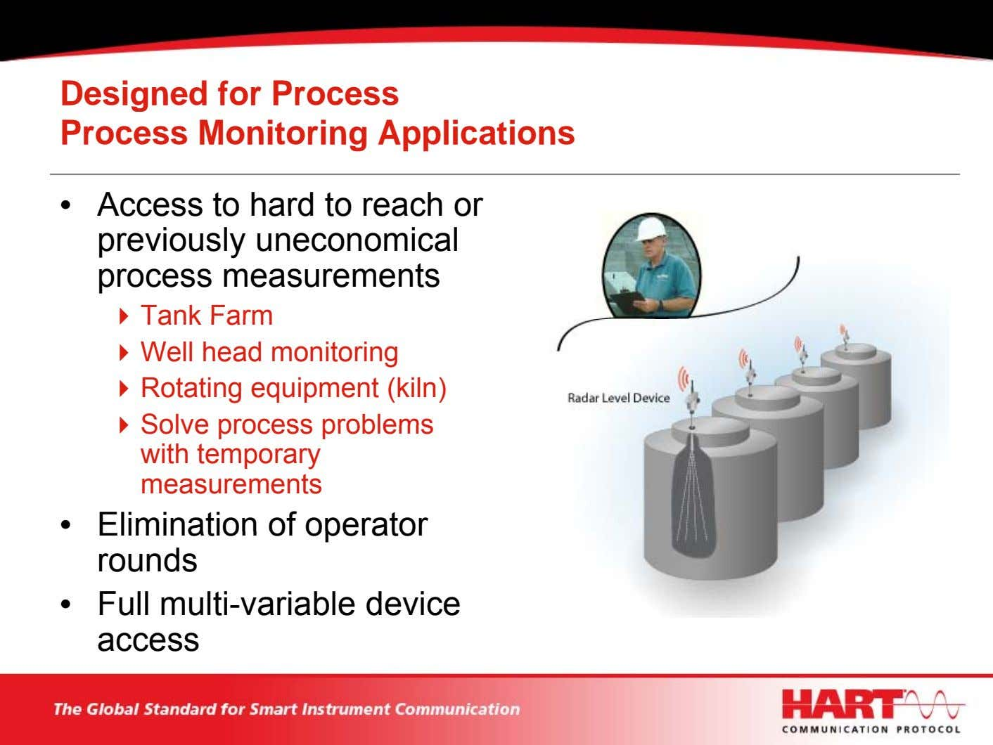 Designed for Process Process Monitoring Applications • Access to hard to reach or previously uneconomical