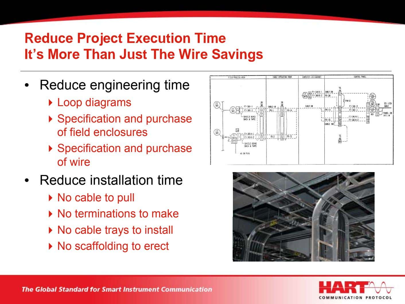 Reduce Project Execution Time It's More Than Just The Wire Savings • Reduce engineering time