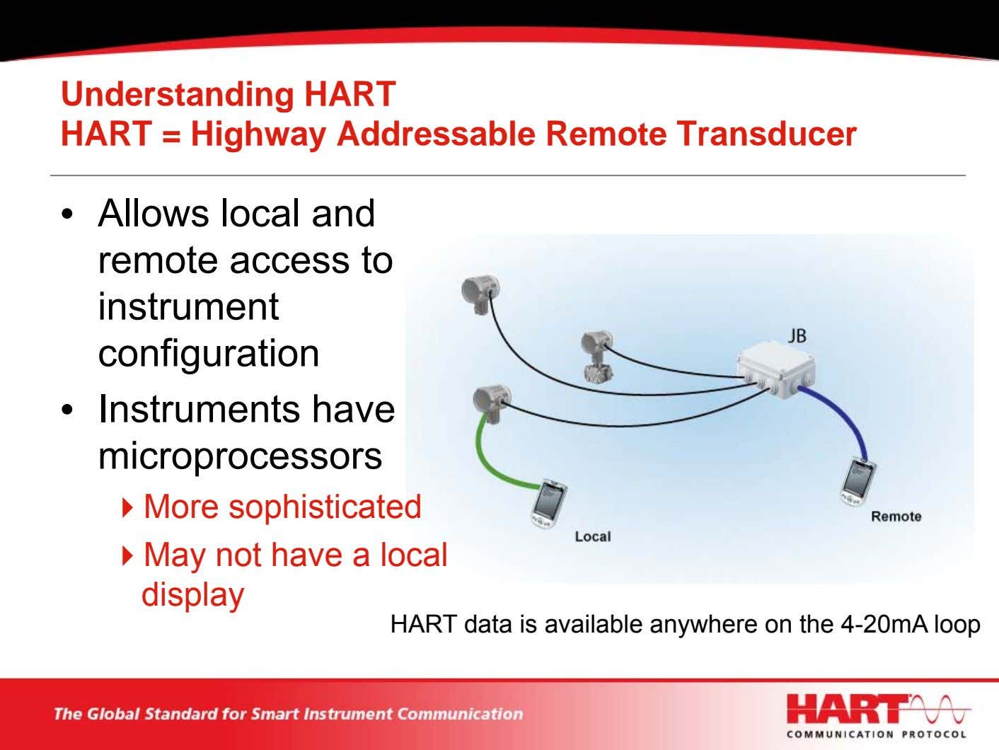 Understanding HART HART = Highway Addressable Remote Transducer • Allows local and remote access to