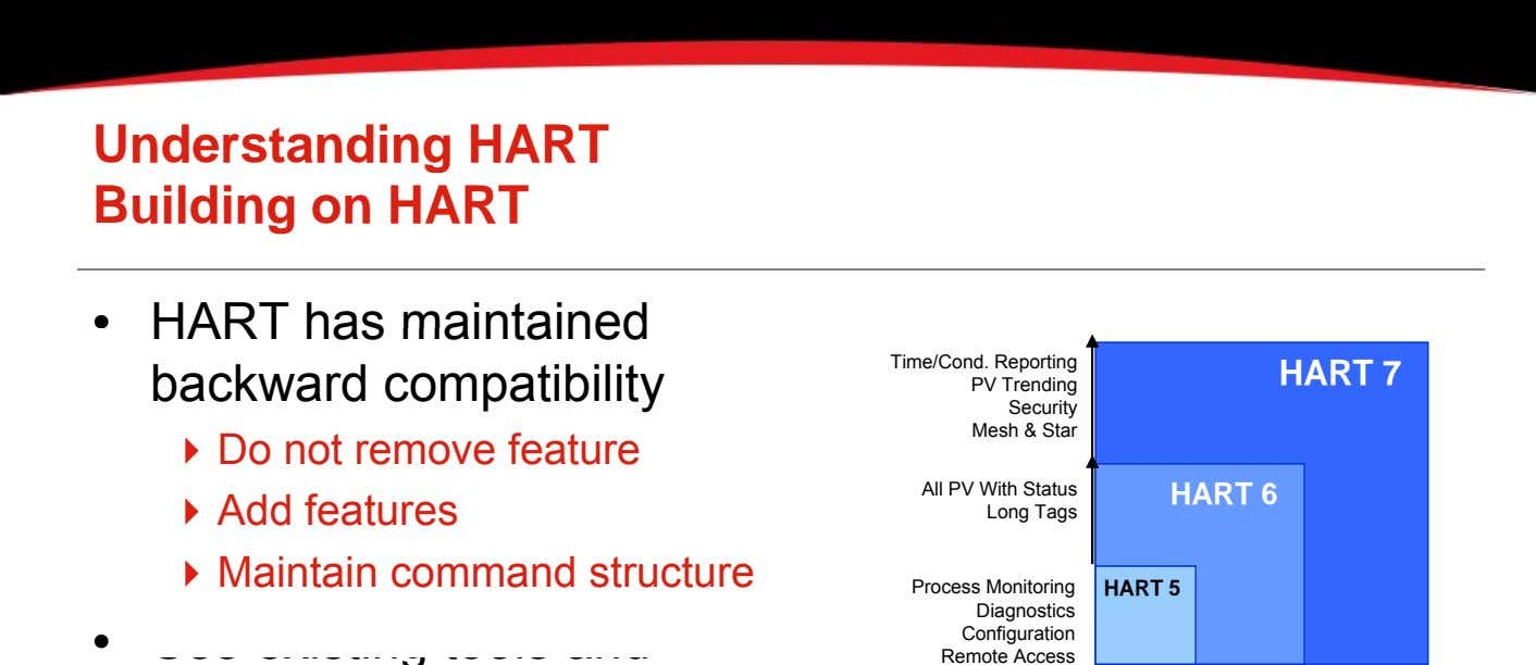 Understanding HART Building on HART • HART has maintained backward compatibility Time/Cond. Reporting PV Trending
