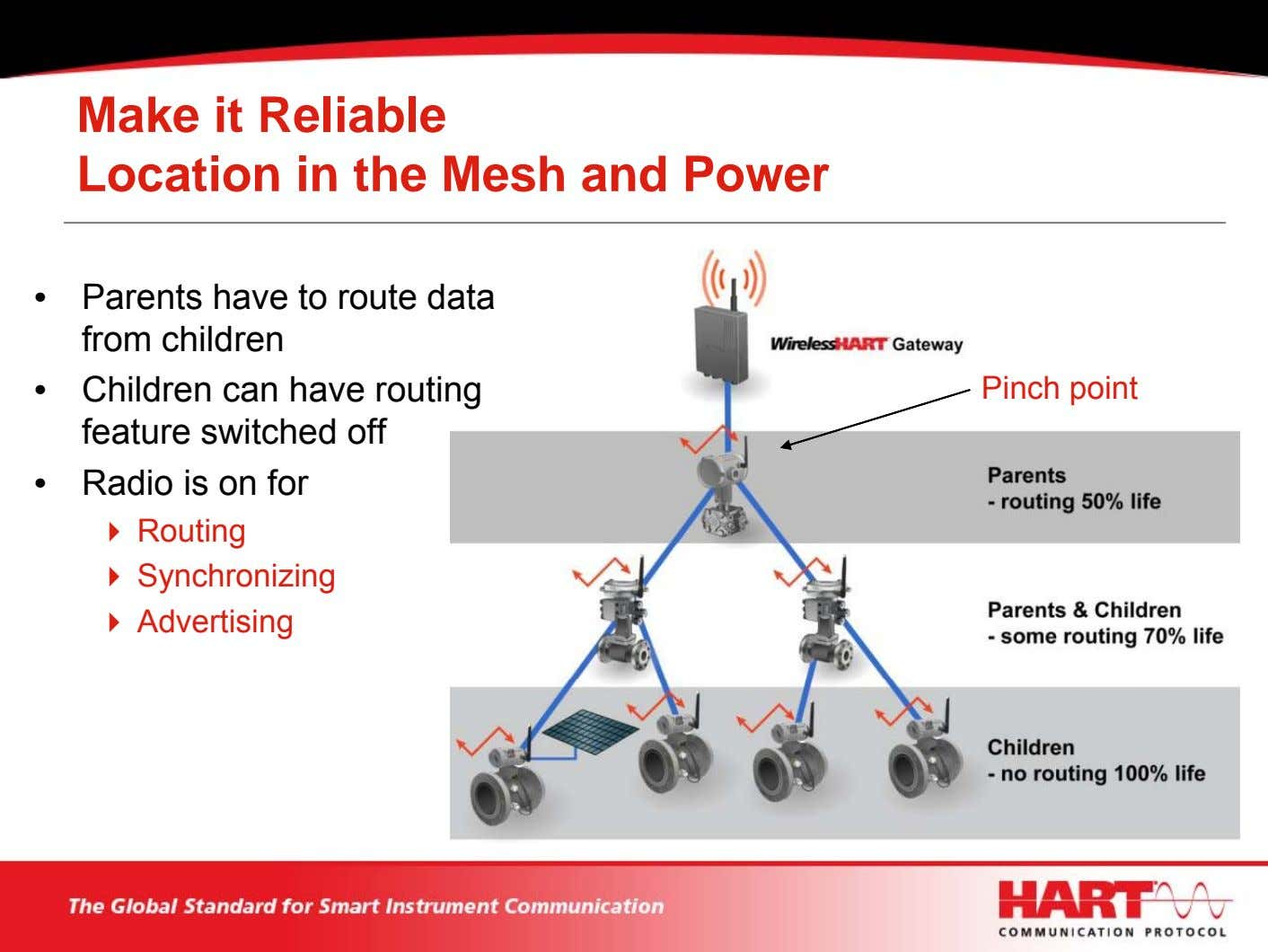 Make it Reliable Location in the Mesh and Power • Parents have to route data