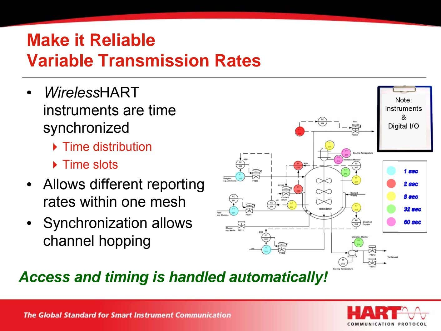 Make it Reliable Variable Transmission Rates • WirelessHART instruments are time synchronized Time distribution
