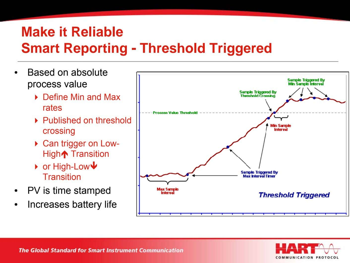 Make it Reliable Smart Reporting - Threshold Triggered • Based on absolute process value Define