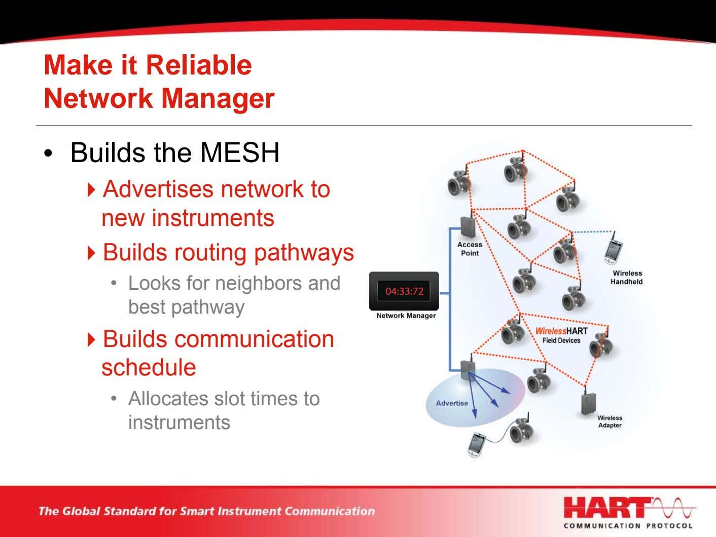 Make it Reliable Network Manager • Builds the MESH Advertises network to new instruments Builds