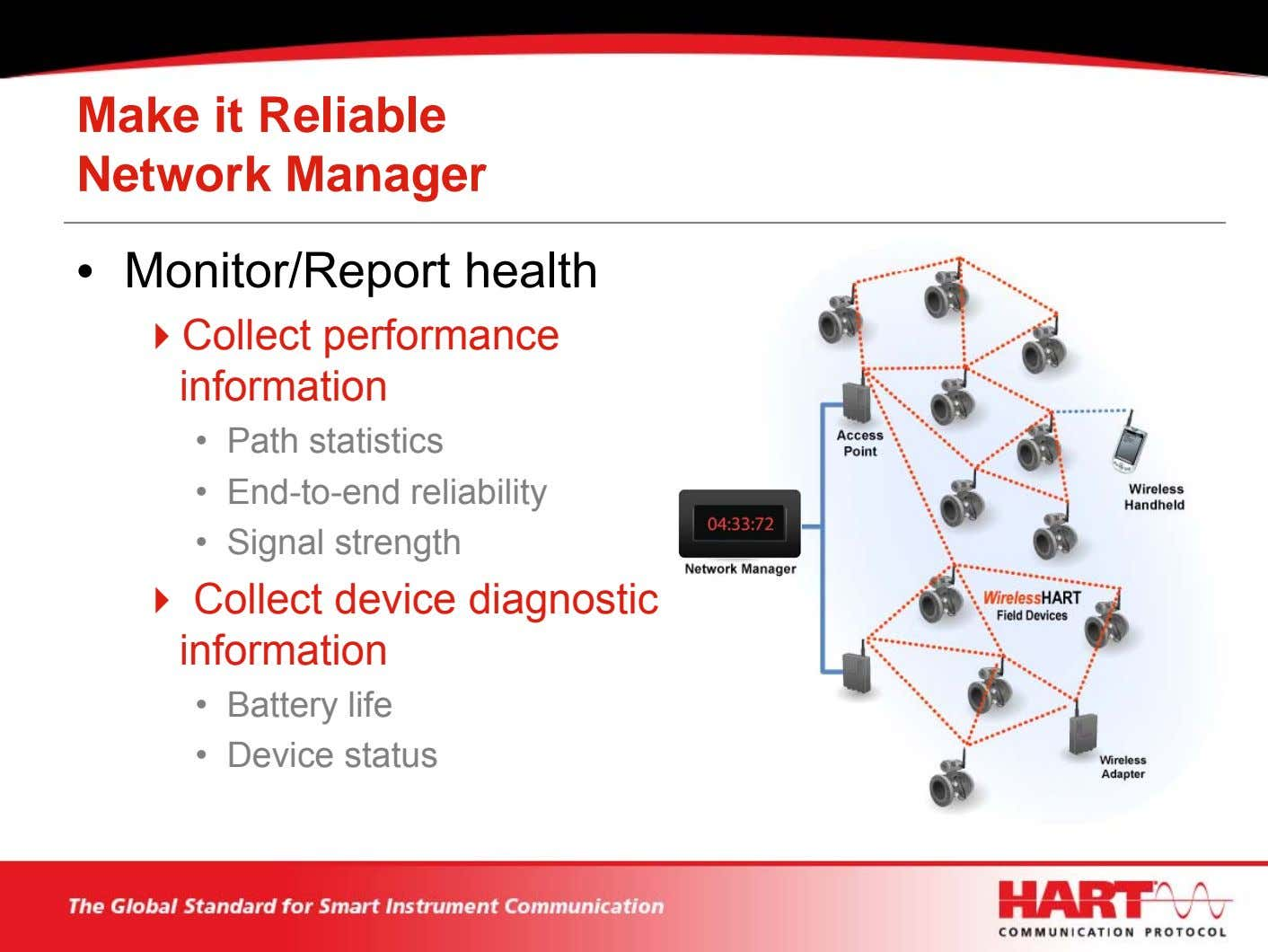 Make it Reliable Network Manager • Monitor/Report health Collect performance information • Path statistics •