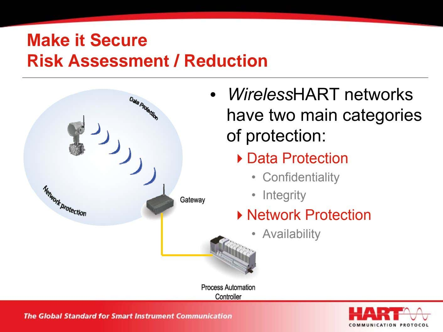 Make it Secure Risk Assessment / Reduction • WirelessHART networks have two main categories of