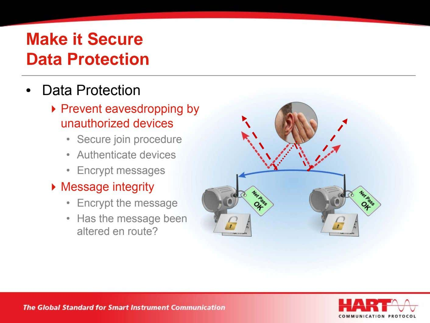 Make it Secure Data Protection • Data Protection Prevent eavesdropping by unauthorized devices • Secure