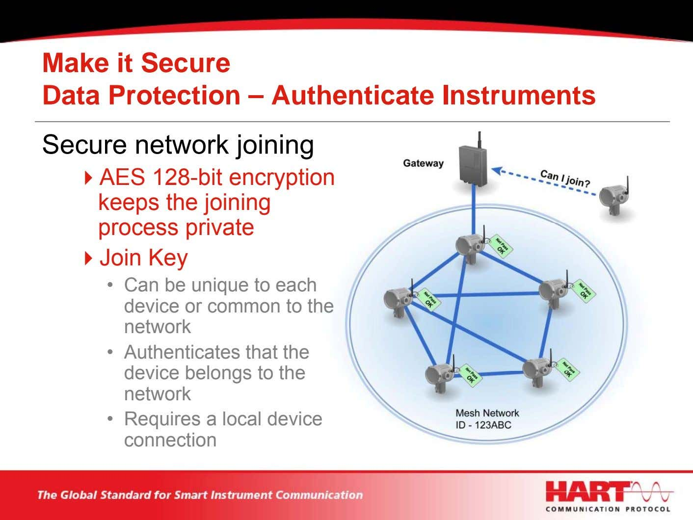 Make it Secure Data Protection – Authenticate Instruments Secure network joining AES 128-bit encryption keeps