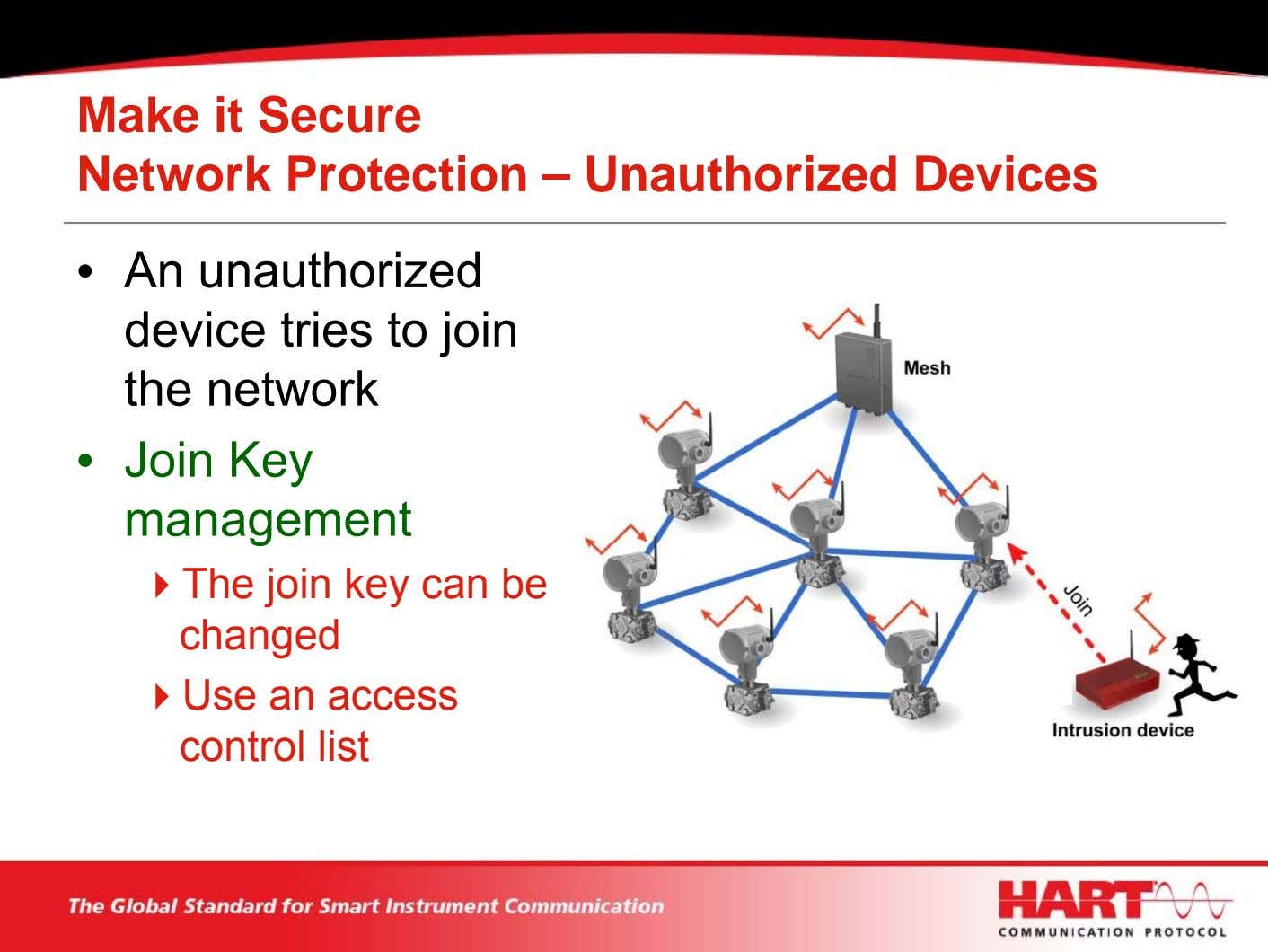 Make it Secure Network Protection – Unauthorized Devices • An unauthorized device tries to join