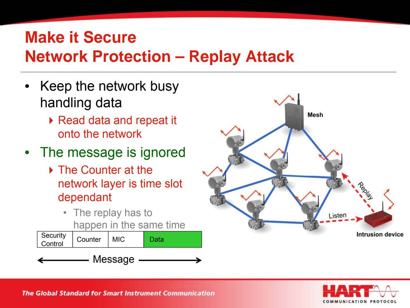 Make it Secure Network Protection – Replay Attack • Keep the network busy handling data