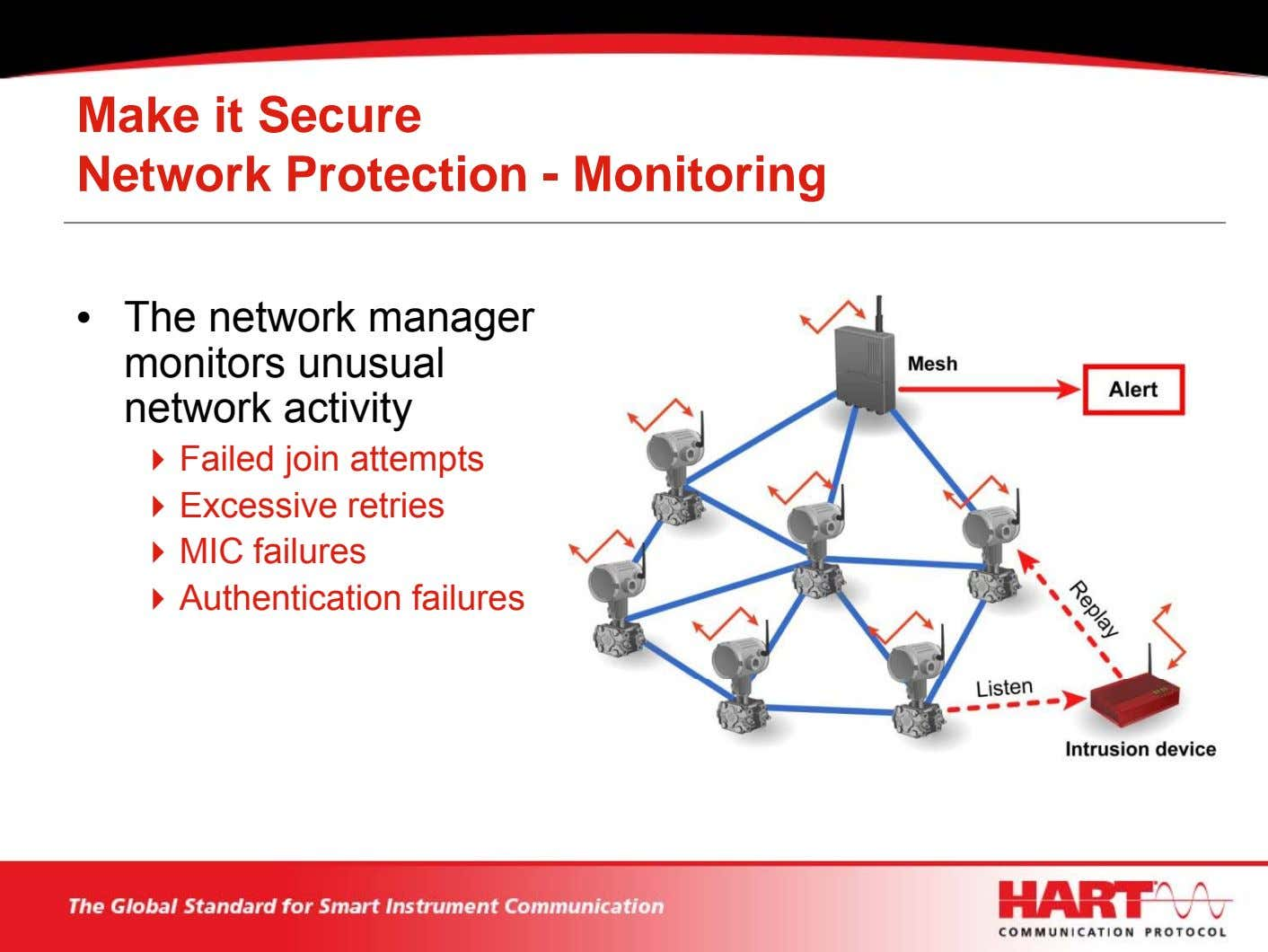 Make it Secure Network Protection - Monitoring • The network manager monitors unusual network activity