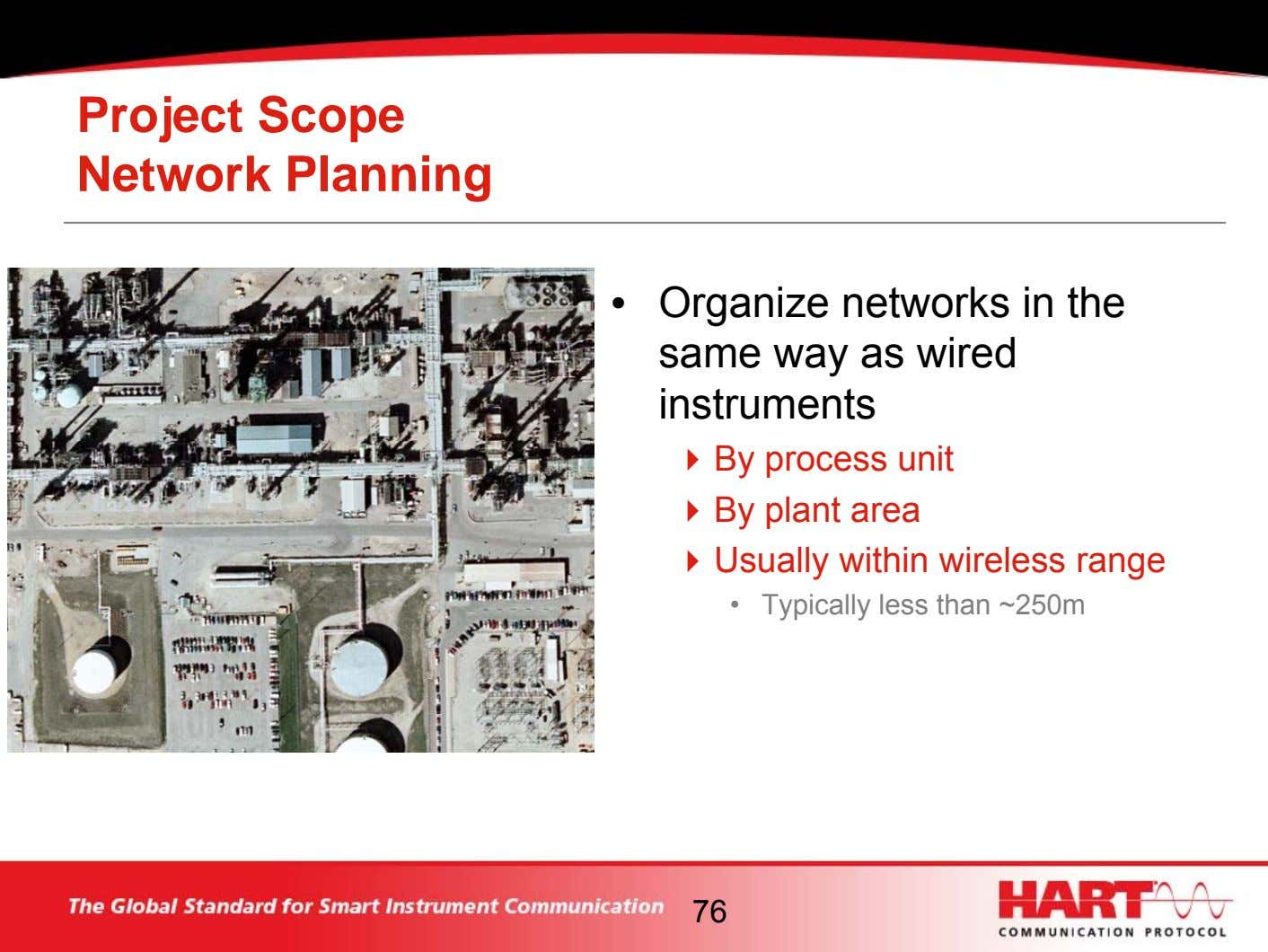 Project Scope Network Planning • Organize networks in the same way as wired instruments By