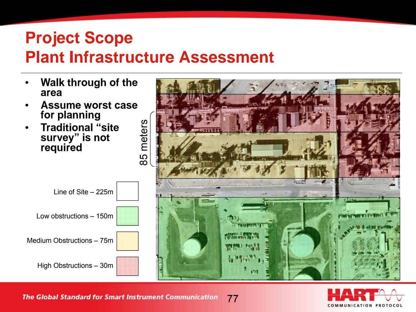Project Scope Plant Infrastructure Assessment • Walk through of the area • Assume worst case